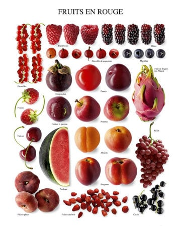 Top 10 Red Fruits